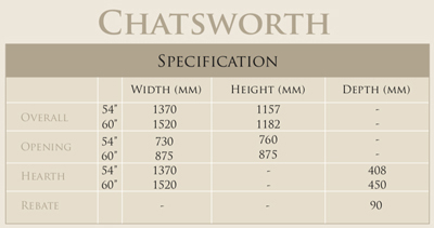 Pedrosa/Chatsworth Dims