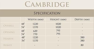 Cambridge_Dims