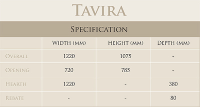 Tavira_Dims